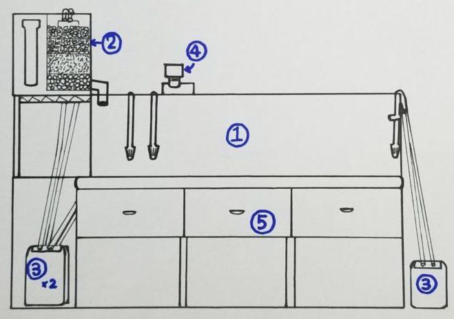 120水槽のシステム正面図